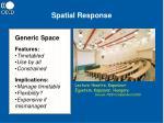 spatial response15