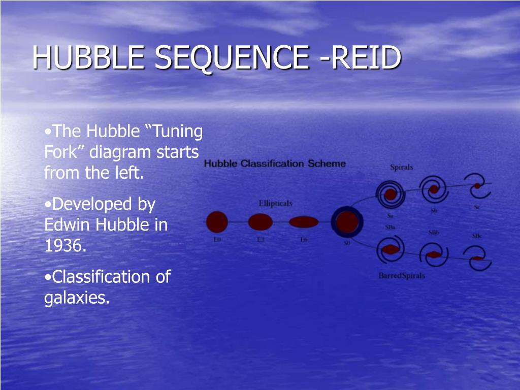 HUBBLE SEQUENCE -REID