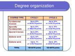 degree organization