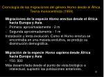 cronolog a de las migraciones del g nero homo desde el frica teor a monocentrista 1959