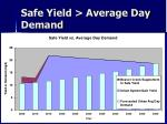 safe yield average day demand