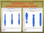scenario 2 nva strategy comms impact