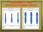 scenario 2 nva strategy comms impact18