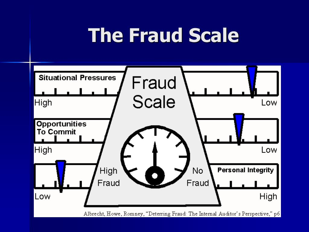 The Fraud Scale