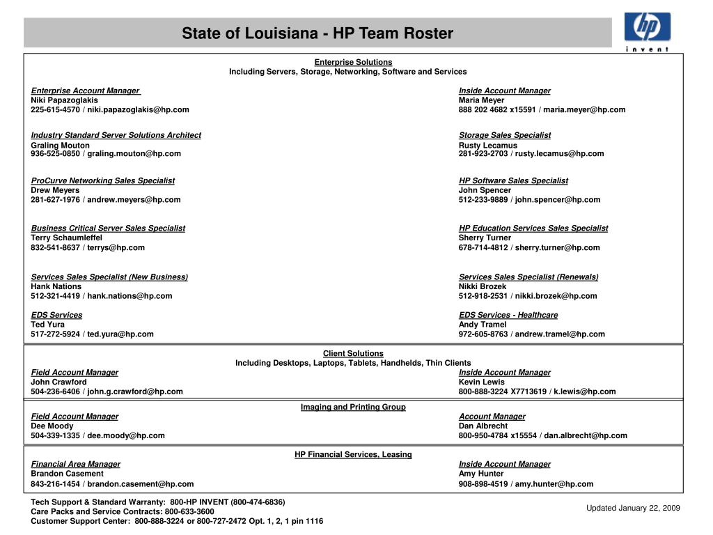 state of louisiana hp team roster l.