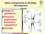 basic components of strategy development