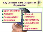 key concepts in the design of an organization