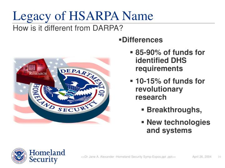 Legacy of HSARPA Name