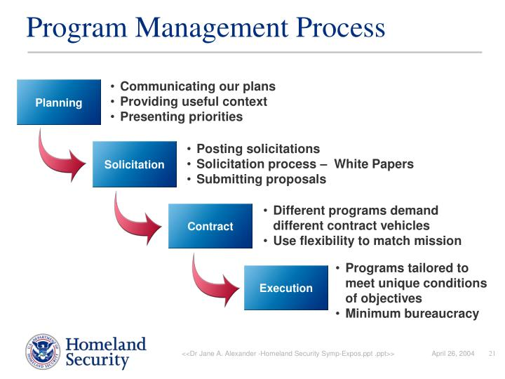 Program Management Process