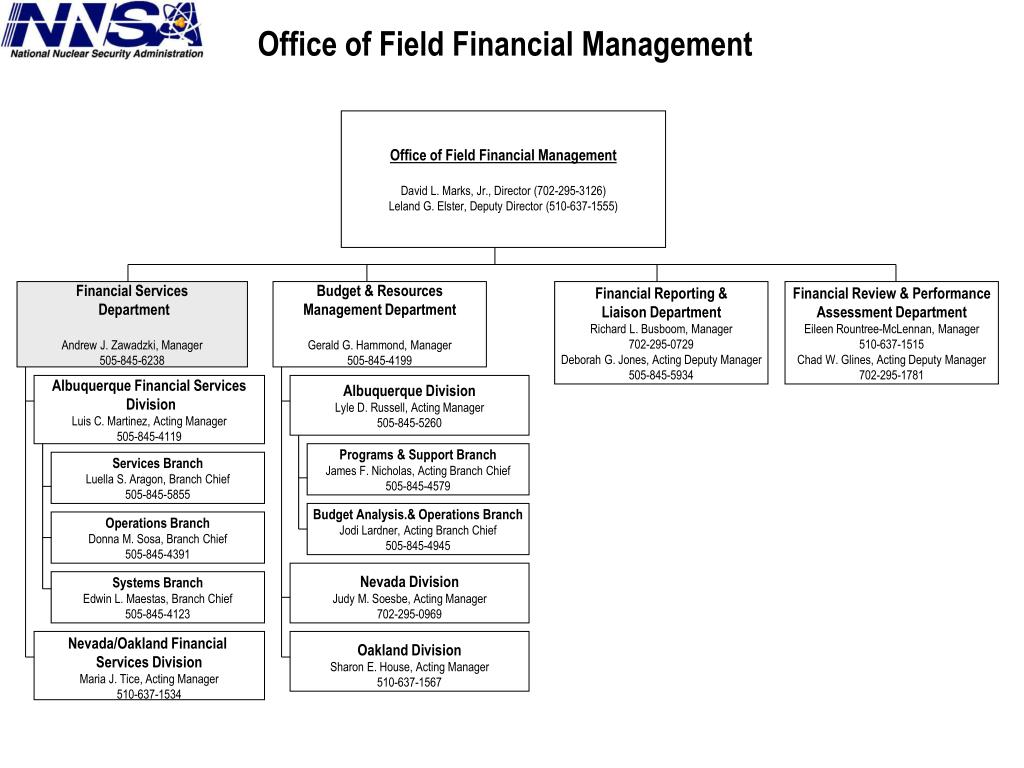 Office of Field Financial Management