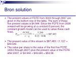 bron solution66