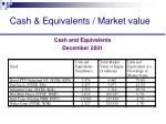 cash equivalents market value