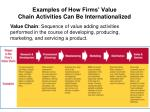 examples of how firms value chain activities can be internationalized