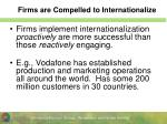 firms are compelled to internationalize