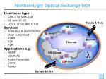 northernlight optical exchange nox