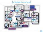 old leased line network