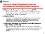 estructura institucional del estado en las concesiones de infraestructura de transporte