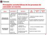 principales caracter sticas de los procesos de concesi n en marcha1