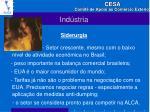 ind stria3