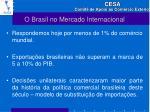 o brasil no mercado internacional