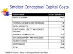smelter conceptual capital costs