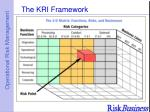 the kri framework