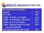 results aldosterone inh use
