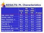 results pt characteristics
