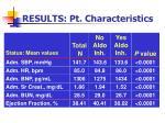 results pt characteristics1