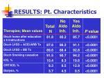 results pt characteristics2