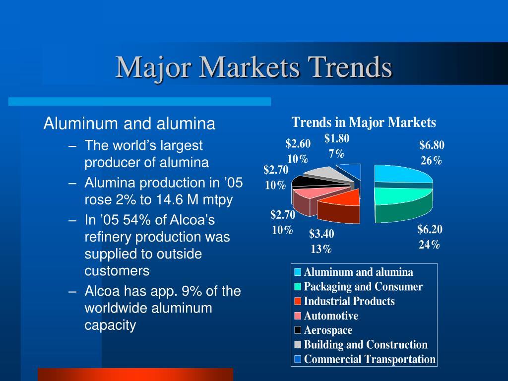 PPT - Valuation of Alcoa Inc   PowerPoint Presentation - ID:188562