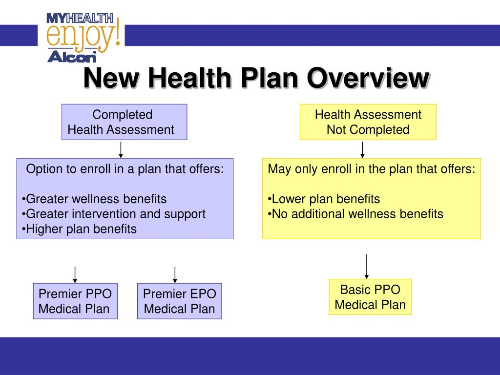 New Health Plan Overview