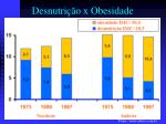 desnutri o x obesidade
