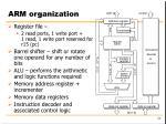 arm organization