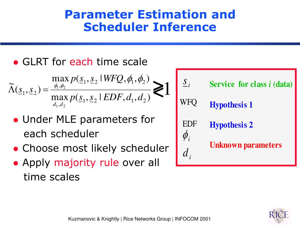 Parameter Estimation and