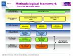 methodological framework based on un cefact ccts14