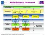 methodological framework based on un cefact ccts24