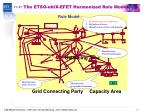 the etso ebix efet harmonized role model