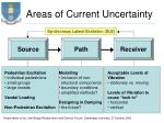areas of current uncertainty
