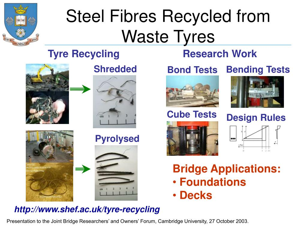 Steel Fibres Recycled from Waste Tyres