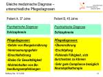 gleiche medizinische diagnose unterschiedliche pflegediagnosen