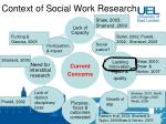context of social work research