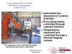 acr s rapid prototyping process for ceramic composites
