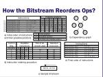 how the bitstream reorders ops