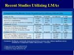 recent studies utilizing lmas