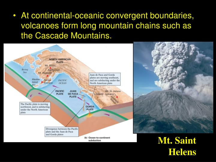 At continental-oceanic convergent boundaries, volcanoes form long mountain chains such as the Cascade Mountains.