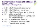 environmental impact of buildings why does it matter us commercial buildings facts