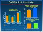 oasis 6 trial resultados