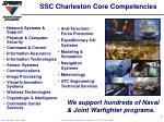 ssc charleston core competencies