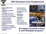 ssc charleston core competencies